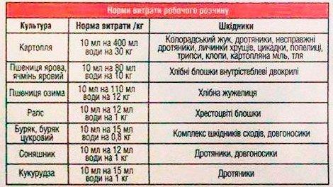 216_chistozhuk_protravitel_100_ml____.jpg