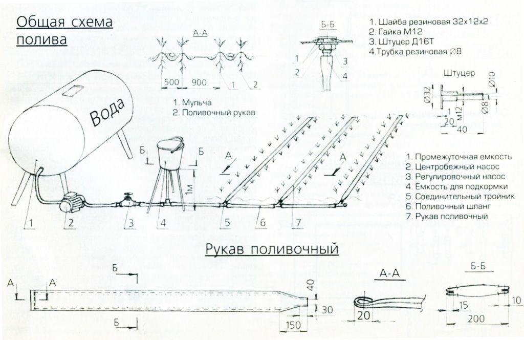 Конструкция системы капельного